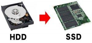 Pevný vs SSD disk