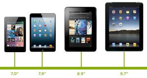 """Srovnání velikostí tabletů - od 7"""" do 9,7"""""""